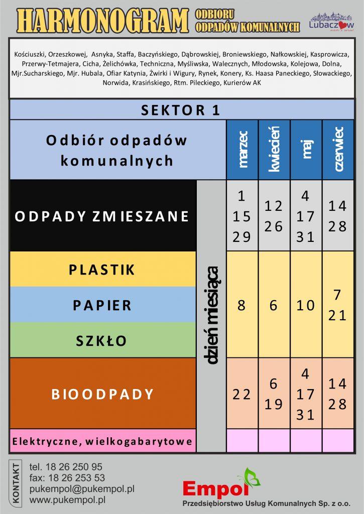Harmonogram odbioru odpadów od marca do czerwca w sektorze 1