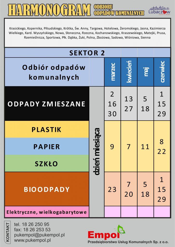 Harmonogram odbioru odpadów od marca do czerwca - sektor 2