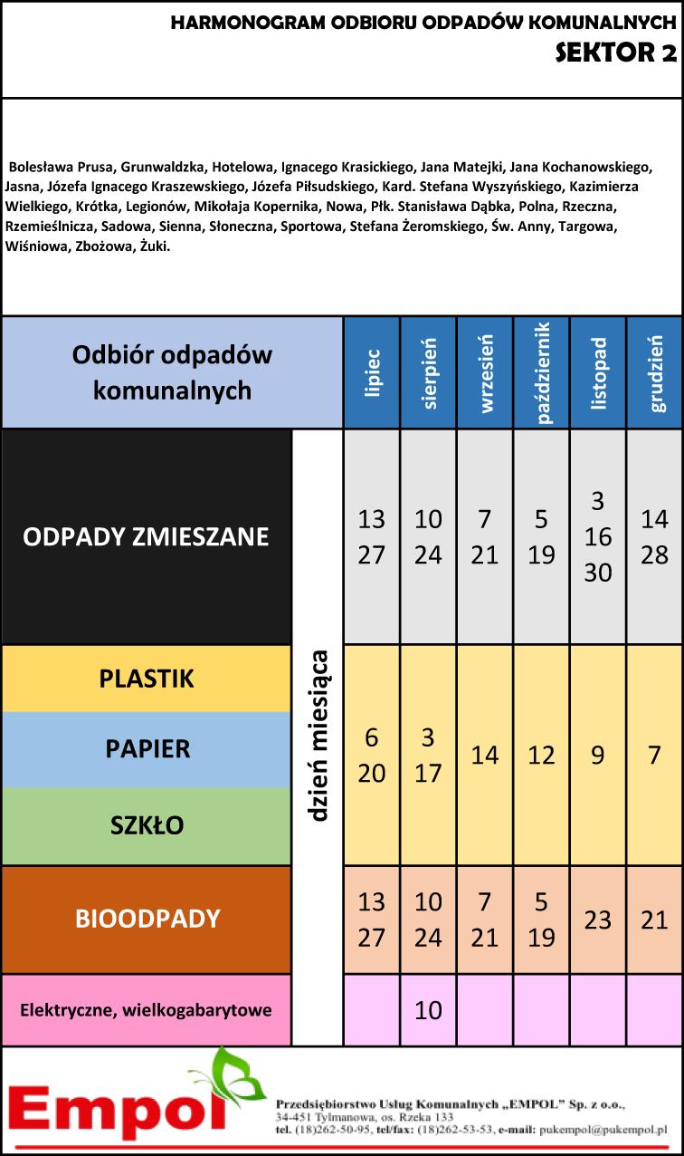 Harmonogram odbioru odpadów komunalnych z sektora 1 na okres od lipca do grudnia 2021 r.