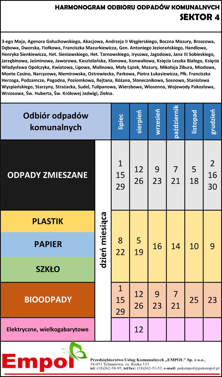 Harmonogram odbioru odpadów komunalnych z sektora 3 na okres od lipca do grudnia 2021 r.